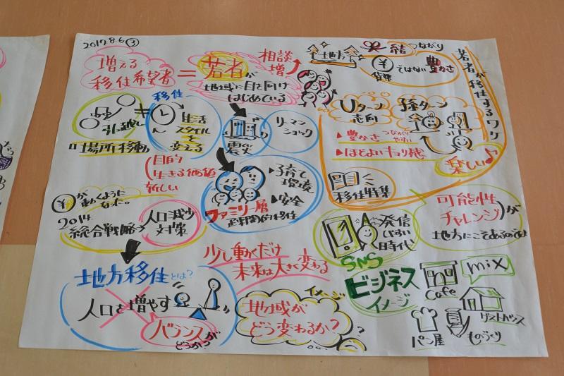沖縄移住者を受け入れることを考える講演会内容をまとめたグラフィック