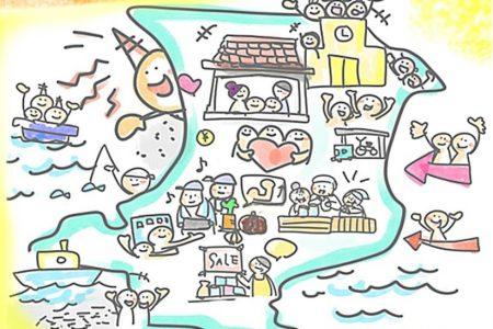 島ごとビジョン:津堅島(しま未来会議より)